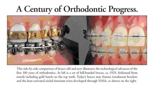 Orthodontics timeline